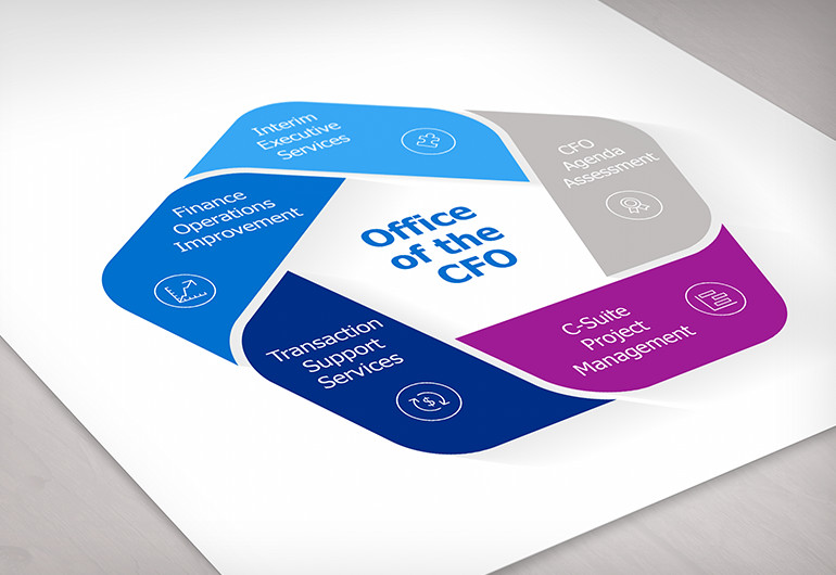 3_GRAPHICS_FULL_CFO