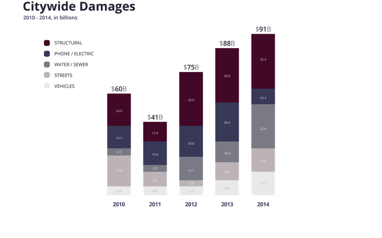 litigation infographics